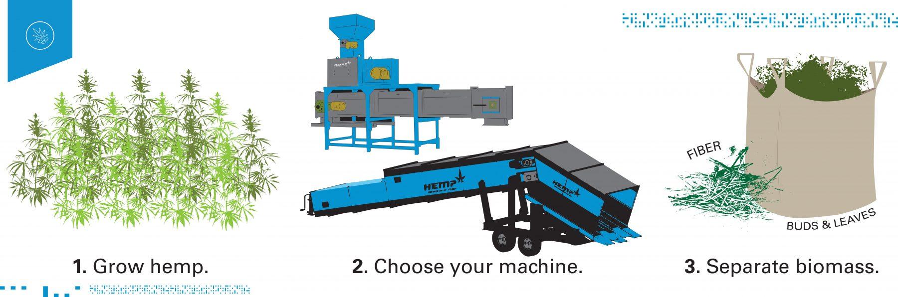 Choose Your Machine